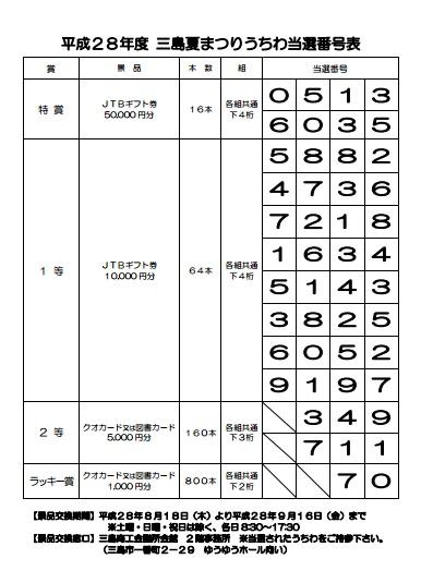 2016うちわ当選番号